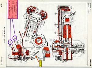 Oil Diagram For A 74 Sportster  Ironhead