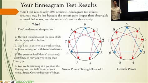 Enneagram Test by Understanding Your Mbti And Enneagram Test Results