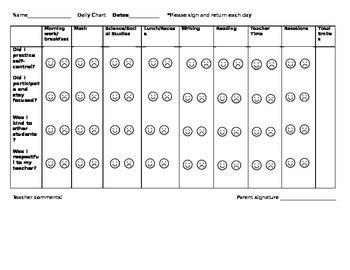 editable daily behavior chart  making noyes   tpt