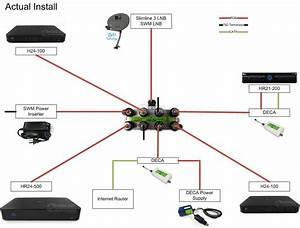 Wireless Bridge Directv Installation Diagram