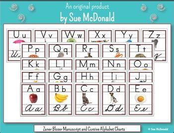 alphabet wall charts zaner bloser manuscript  cursive