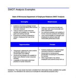 modern resume templates 2015 wordpress swot analysis template swot analysis all form templates
