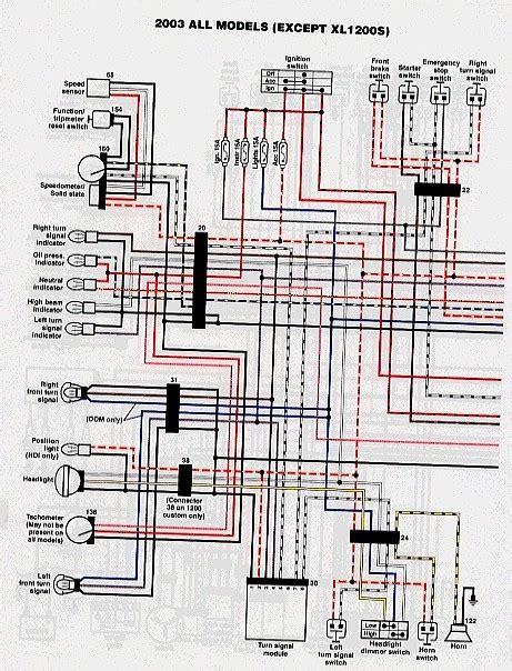 rigidevo wiring diagram  sportster  buell