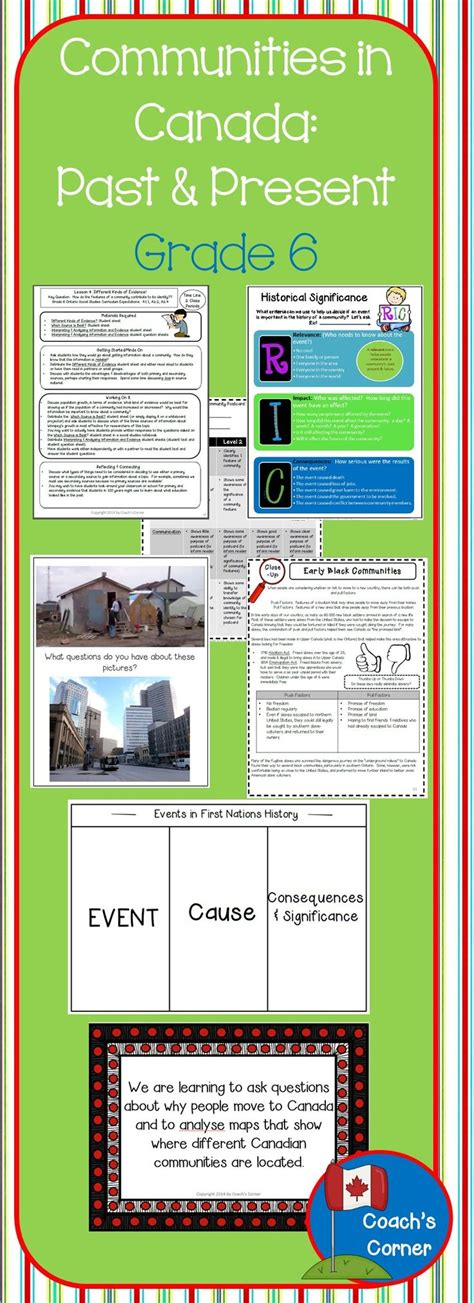 social studies lesson plans for high school students