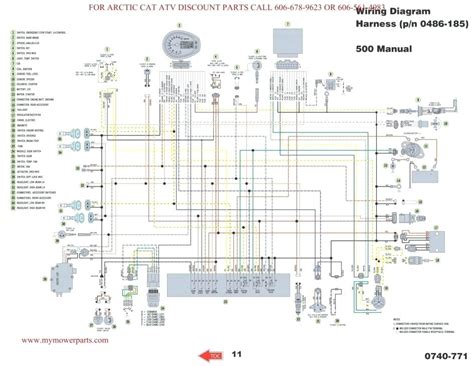 2004 Arctic Cat 250 Wiring Diagram Schematic by 4 Zongshen 125cc Wiring Diagram Zongshen 250cc