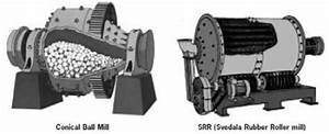 Amit 135  Lesson 6 Grinding Circuit  U2013 Mining Mill Operator