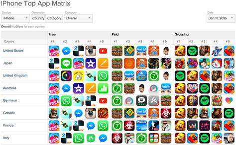 Mobile Apps Archives Vab