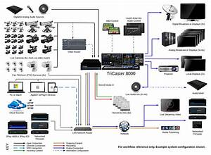 Pa System Wiring Diagram Diagrams Schematics Throughout On