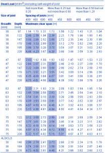 nhbc standards 2010