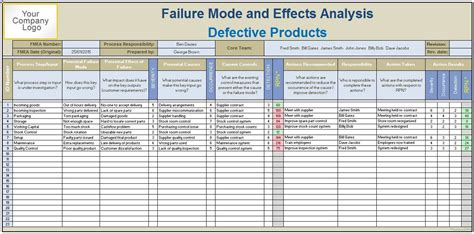 failure mode effects analysis fmea excel template