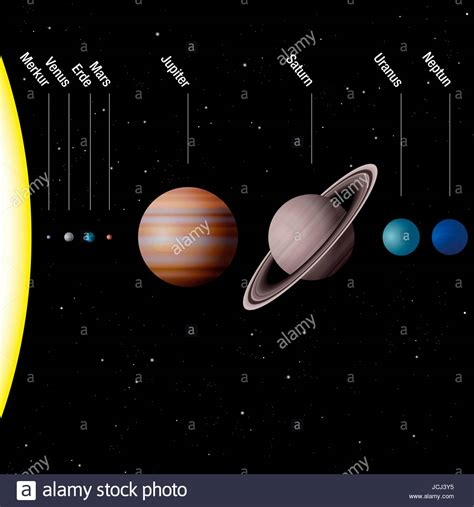 Planets of our solar system - true to scale - Sun and ...