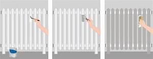 Peindre Un Radiateur En Fonte : d caper un radiateur radiateur ~ Dailycaller-alerts.com Idées de Décoration