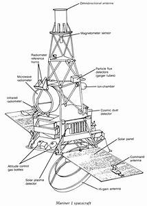File Diagram Of Mariner 1 Jpg