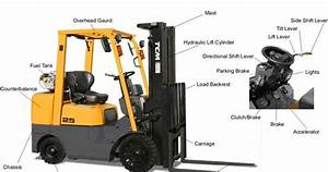 Forklift Instrument Diagram Operator Guide