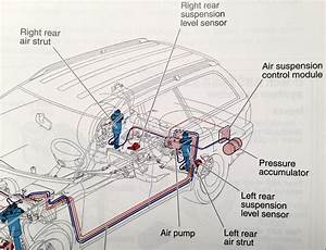 Allroad Air Suspension Compressor Replacement  Unabridged