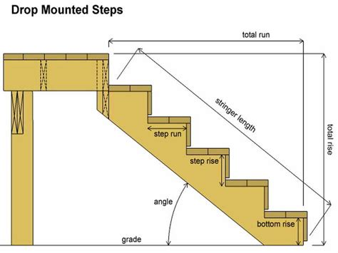 building stairs how to repair build deck stairs design build deck