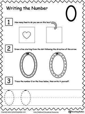 learn to count and write number 0 numbers worksheets