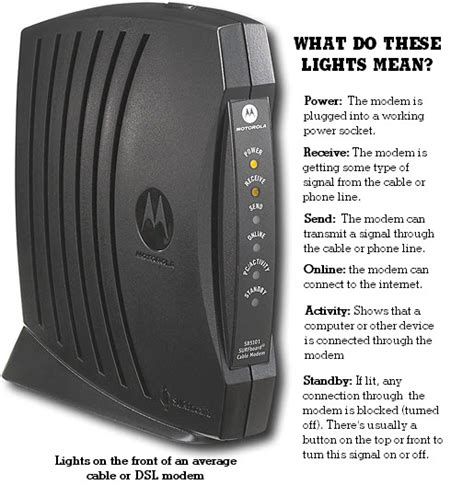 arris modem lights 2017 2018 best cars reviews