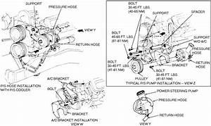 1993 F350  The Power Steering Pump  7 3 Diesel  Diesel Engine