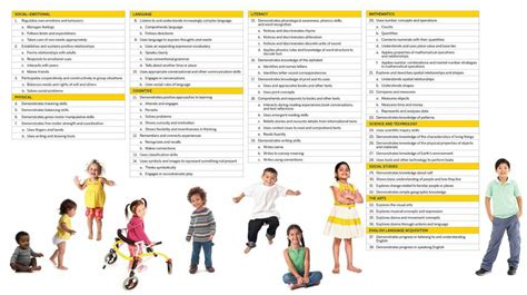 celebration childcare 6 weeks to prek creation 305 | TeachingStrategies