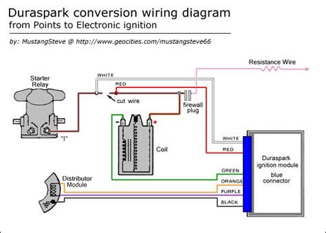 1977 Ford 351m F150 Ignition Wiring Diagram by 77 F150 351m Ignition Ford Truck Enthusiasts Forums