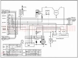 Engine Wiring Diagram Peugeot 8 Zet