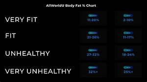 Body Fat Percentage Charts For Women  Men  Athletes  2020