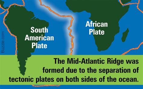 how was the mid atlantic ridge formed