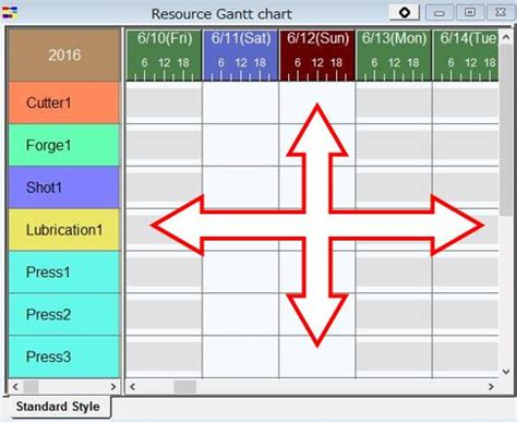 ver   scroll charts  dragging  mouse  holding   wheel button