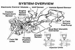 1982 C3 Corvette