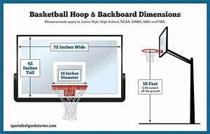 Basketball Ball Court Dimensions