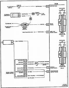 Gear Shift Diagram