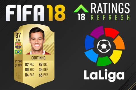 fifa  la liga upgrades fut winter player ratings