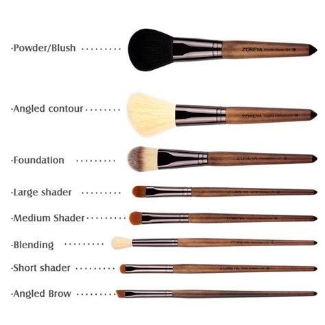what types of makeup brushes are there saubhaya makeup