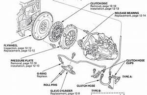 2004 Honda Accord Lx Clutch Fluid Flush Questions