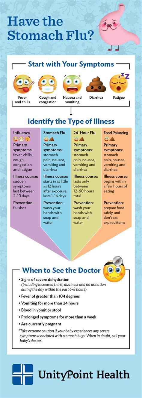what to eat after stomach flu or food poisoning