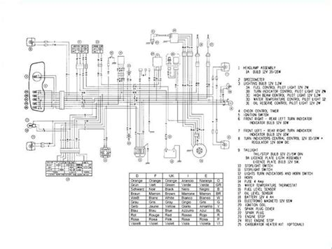 Yamaha Scooter Wiring Diagram Ga by Ledningsnet Diagram Guider Uploadet Af M W A Aps A S