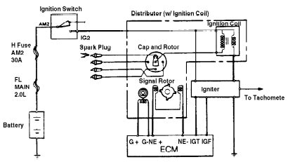 ignition coil wiring diagram toyota typical toyota ignition system schematic and wiring