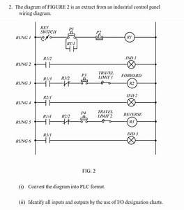 Industrial Electrical Panel Wiring Diagrams : electrical engineering archive march 02 2017 ~ A.2002-acura-tl-radio.info Haus und Dekorationen