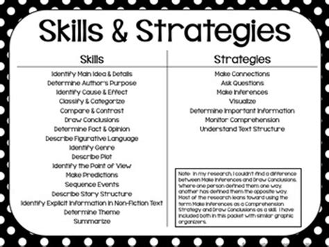 reading comprehension skills strategies posters bw