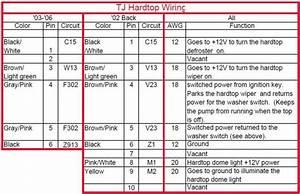 2001 Wrangler Tj - Rear Defrost Switch