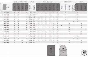 Level Iii Rifle Plates Onsite Body Armor