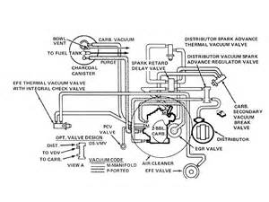 Buick Lesabre Fuse Box Diagram Wirning Diagrams
