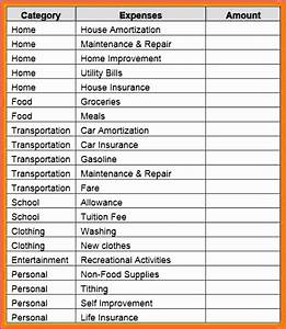 household expenses list carbonmaterialwitnessco With list of household expenses template