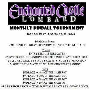 Enchanted Castle Monthly Pinball Tournament – Starts March ...