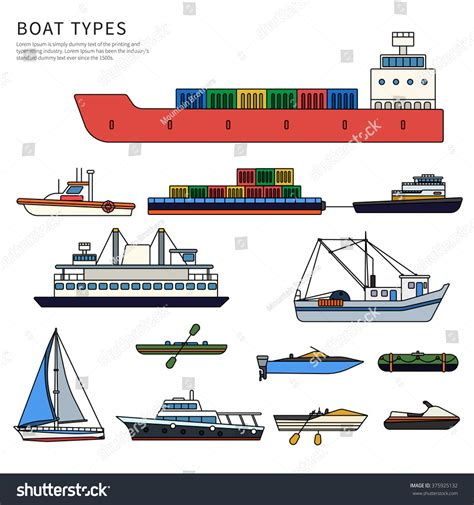 Different Types Of Boats by Types Of Boats Pictures To Pin On Pinsdaddy