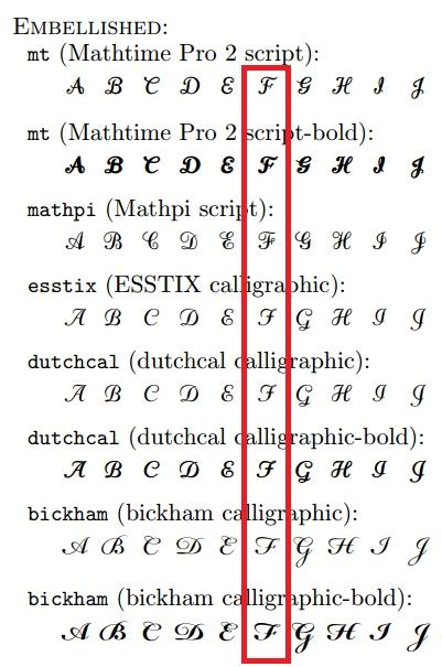 How to insert a special math alphabet - TeX - LaTeX Stack ...