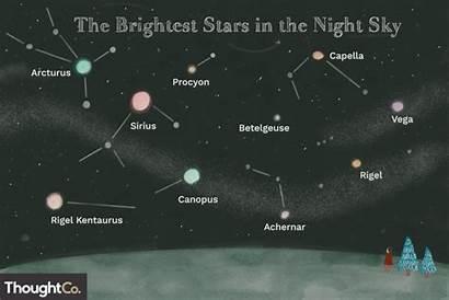 Sky Stars Earth Brightest Night Bright Seen