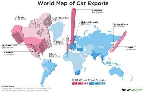 map of top car exporting countries in the world