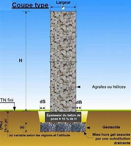 Poser Un Grillage Sans Ciment : construire un mur de sout nement en gabions ou une cloture ~ Dailycaller-alerts.com Idées de Décoration